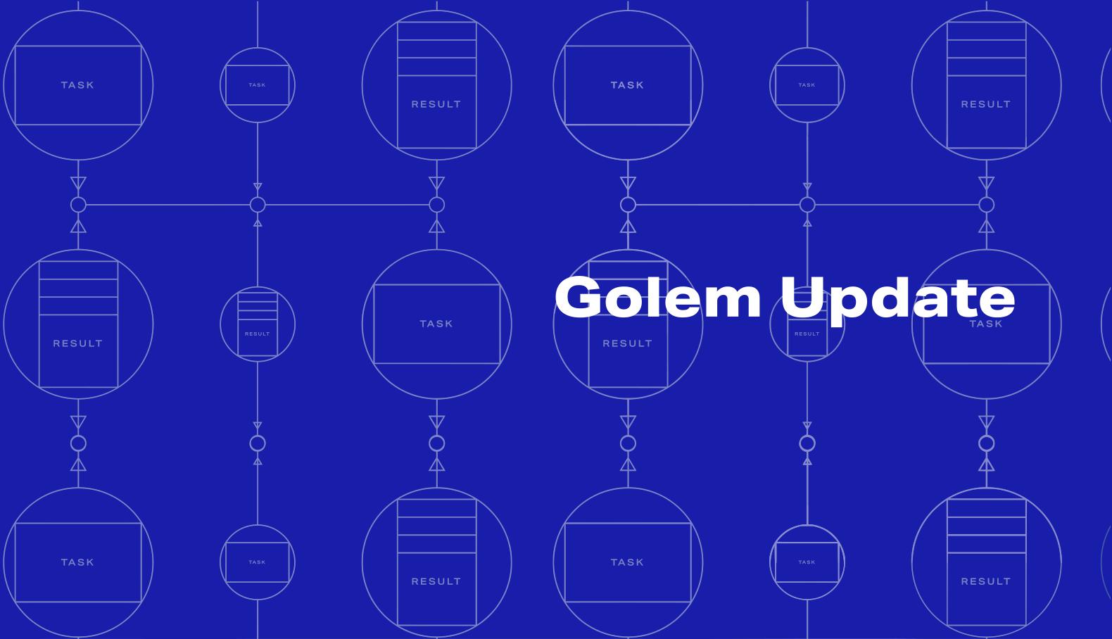 Golem Update - September 2020